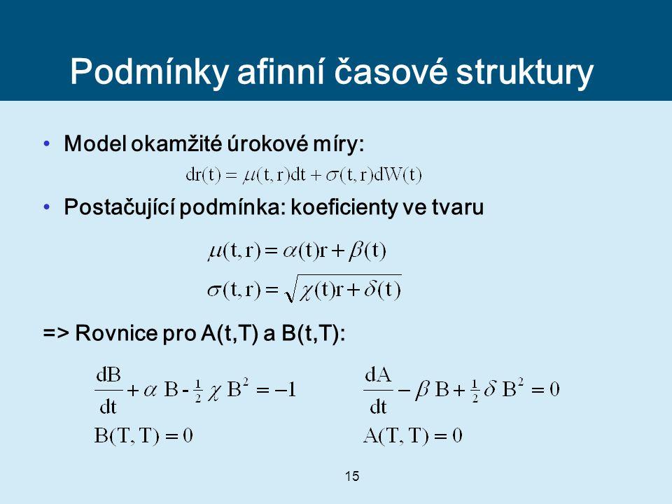 Podmínky afinní časové struktury