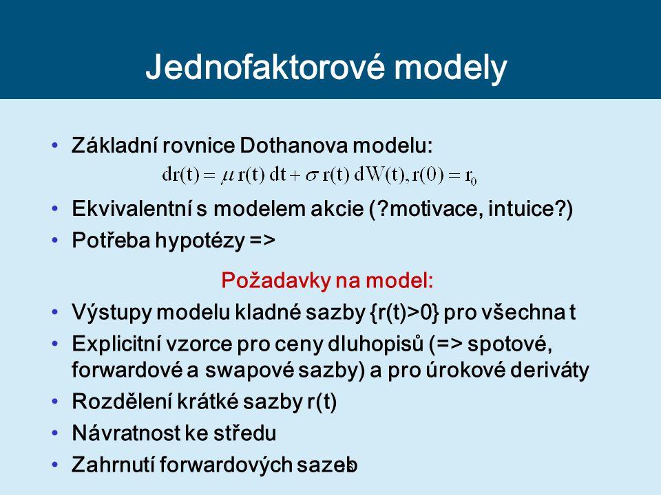 Jednofaktorové modely