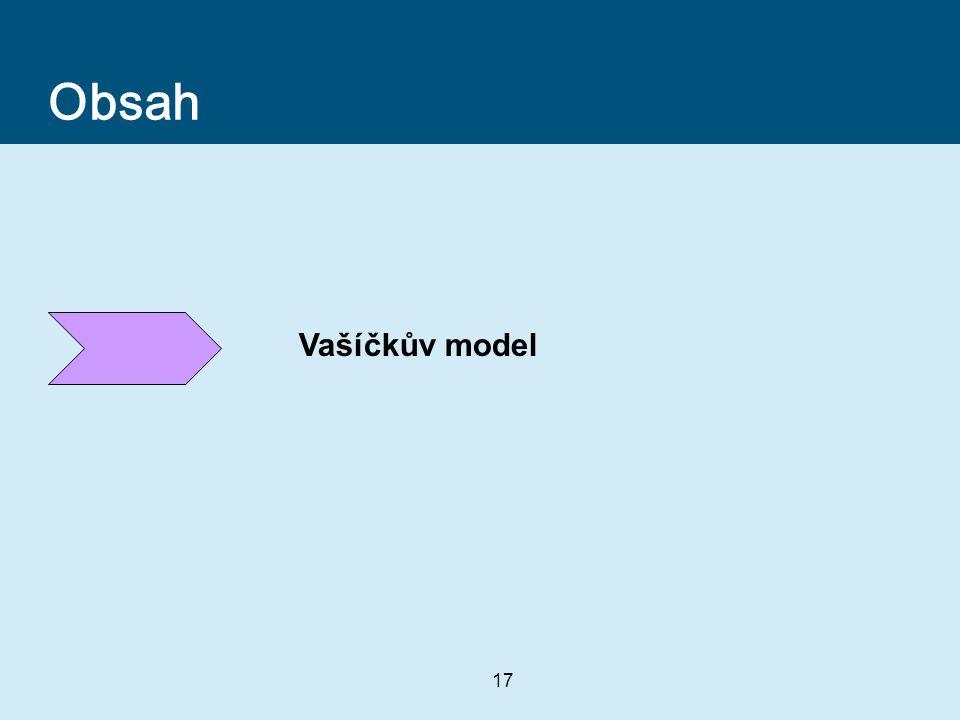 Obsah Vašíčkův model