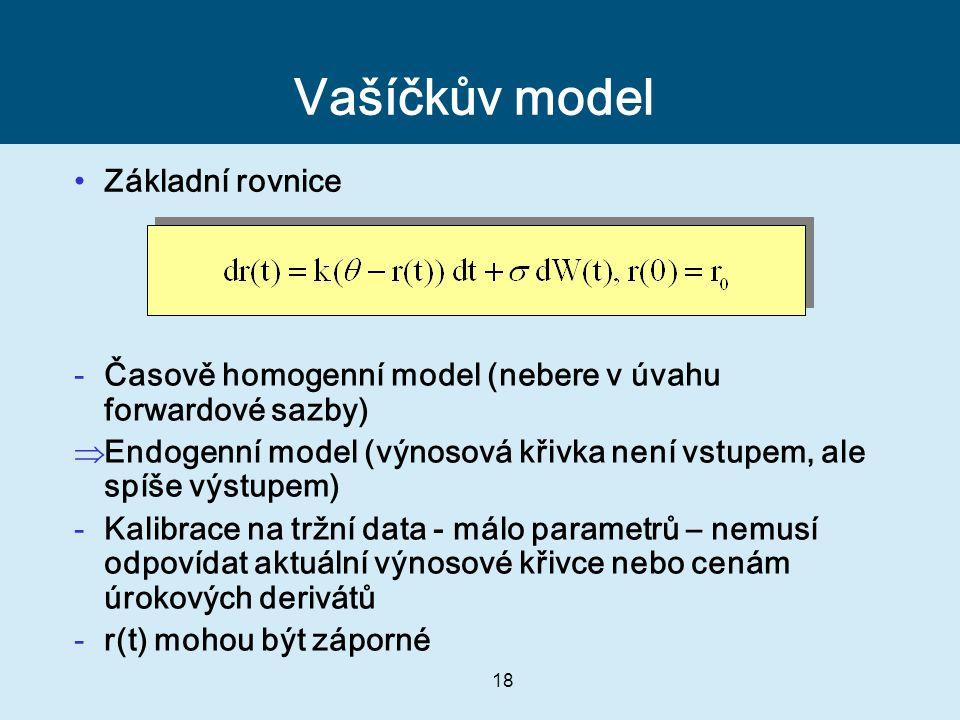 Vašíčkův model Základní rovnice