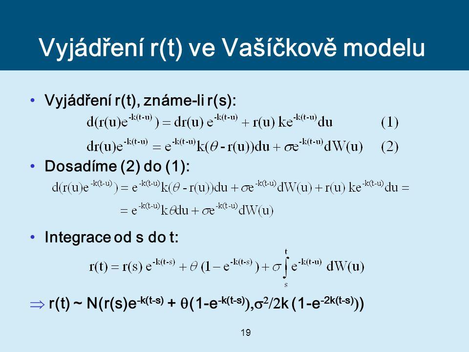 Vyjádření r(t) ve Vašíčkově modelu