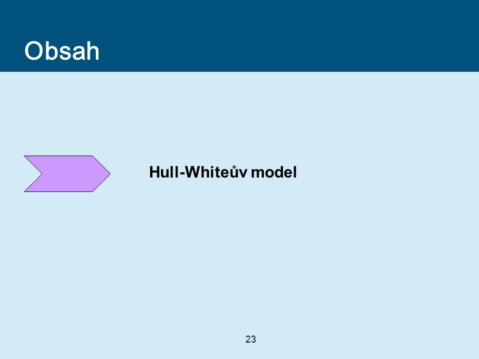 Obsah Hull-Whiteův model