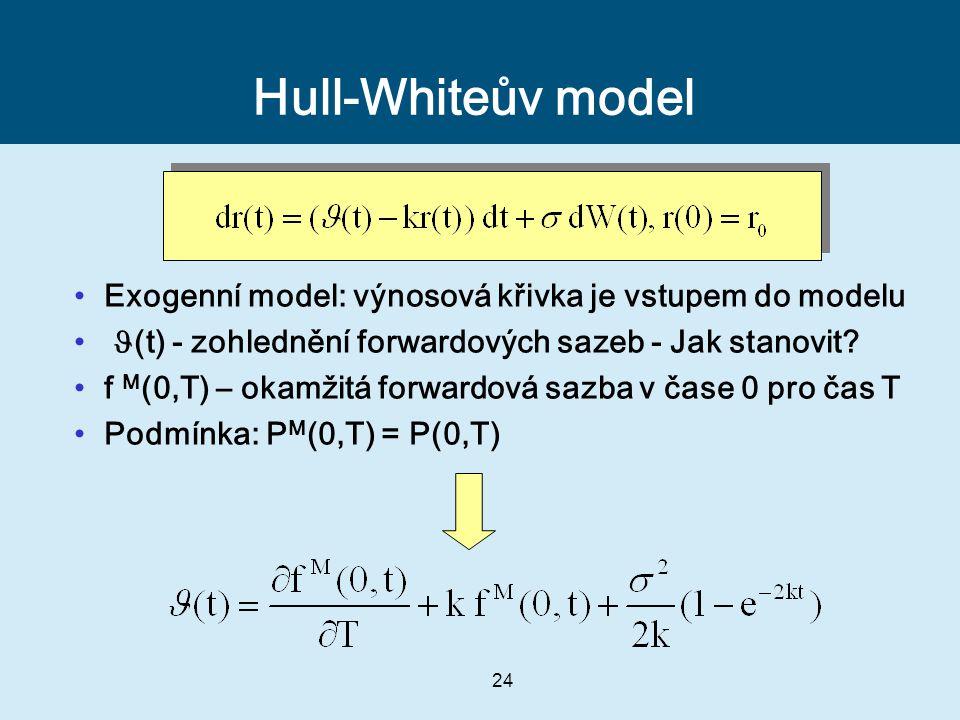 Hull-Whiteův model Exogenní model: výnosová křivka je vstupem do modelu. J(t) - zohlednění forwardových sazeb - Jak stanovit