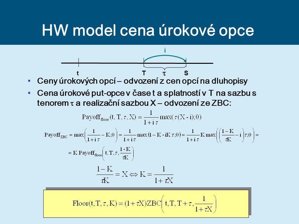 HW model cena úrokové opce