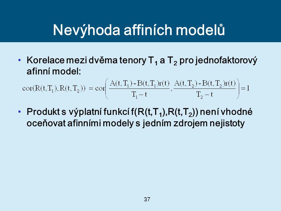 Nevýhoda affiních modelů