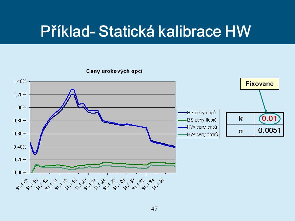 Příklad- Statická kalibrace HW