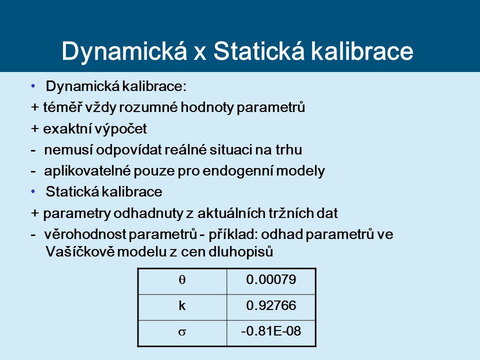 Dynamická x Statická kalibrace