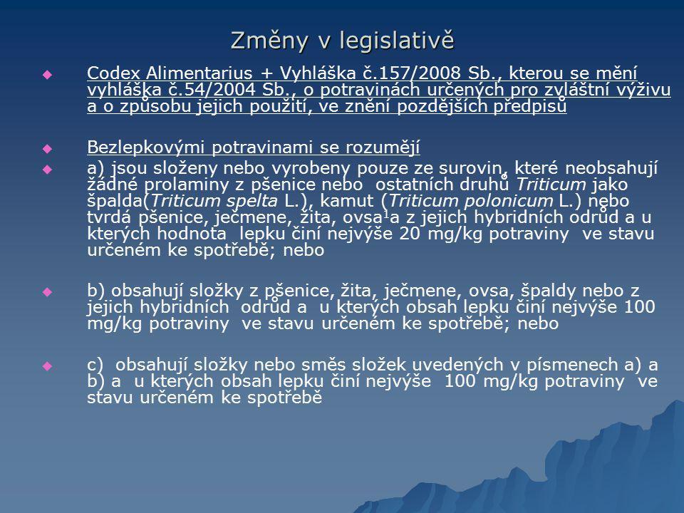 Změny v legislativě