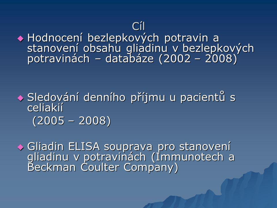 Cíl Hodnocení bezlepkových potravin a stanovení obsahu gliadinu v bezlepkových potravinách – databáze (2002 – 2008)