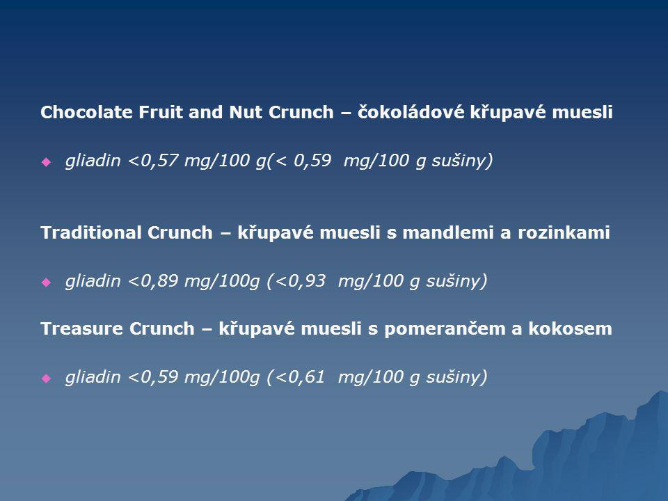 Chocolate Fruit and Nut Crunch – čokoládové křupavé muesli
