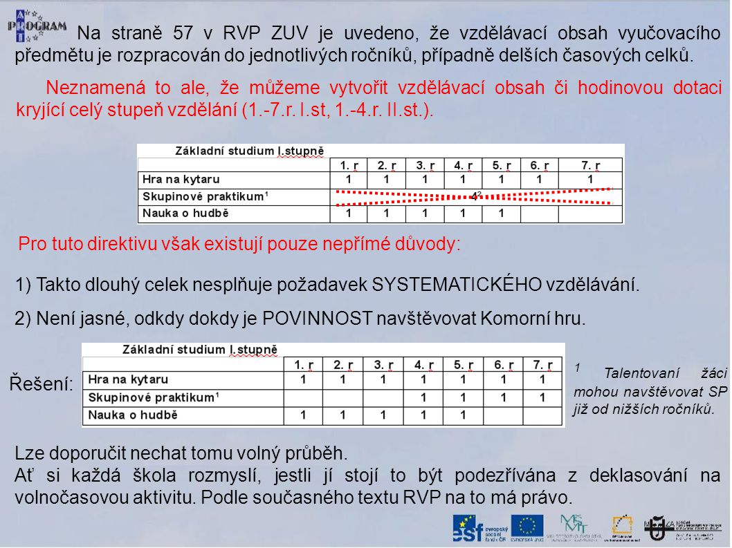 Na straně 57 v RVP ZUV je uvedeno, že vzdělávací obsah vyučovacího předmětu je rozpracován do jednotlivých ročníků, případně delších časových celků.