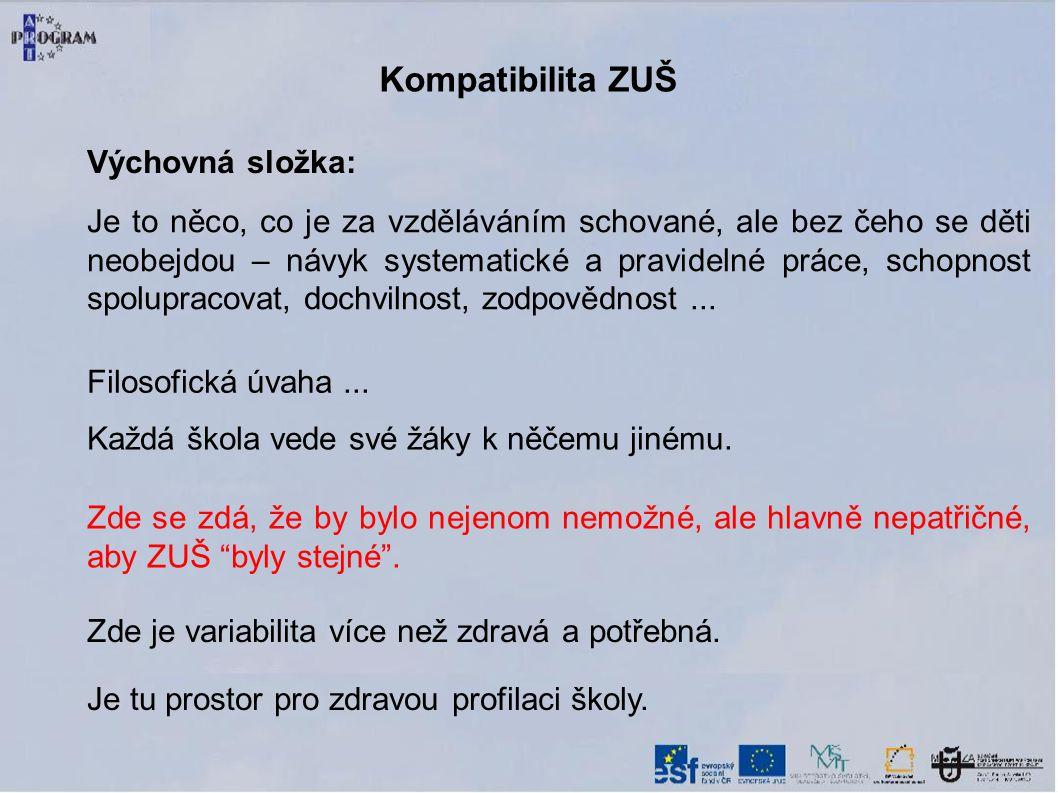 Kompatibilita ZUŠ Výchovná složka: