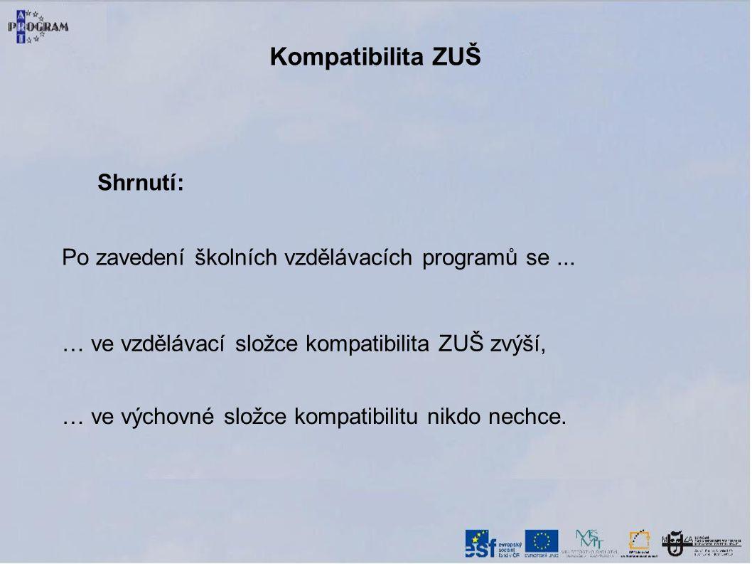 Kompatibilita ZUŠ Shrnutí: