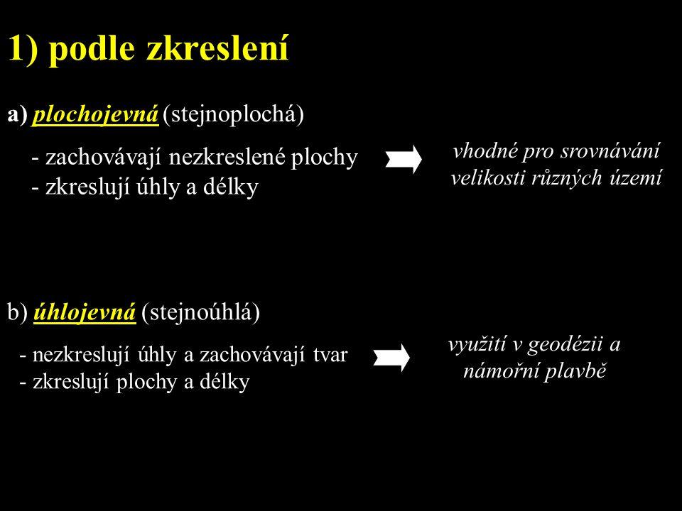 1) podle zkreslení a) plochojevná (stejnoplochá)