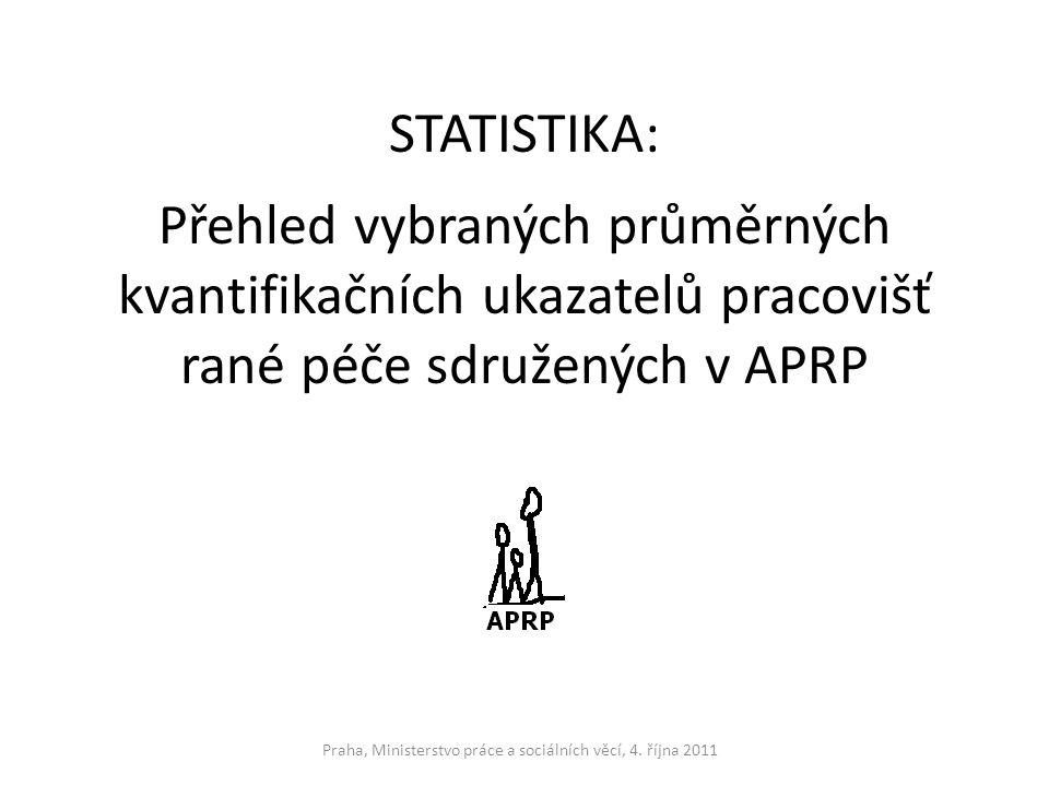Praha, Ministerstvo práce a sociálních věcí, 4. října 2011