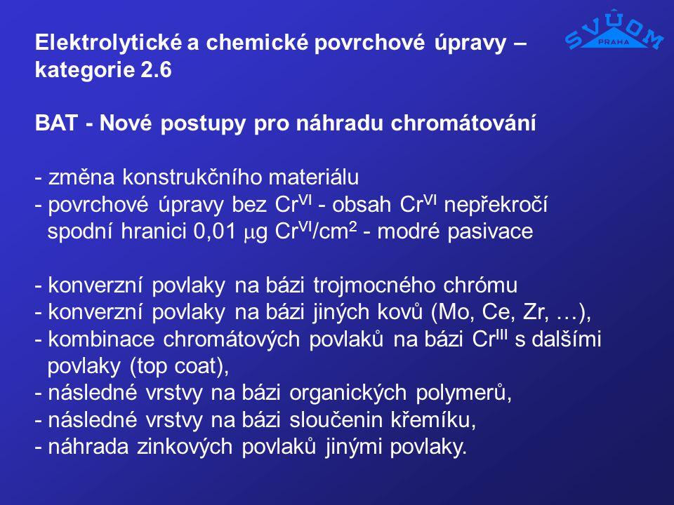 Elektrolytické a chemické povrchové úpravy – kategorie 2.6
