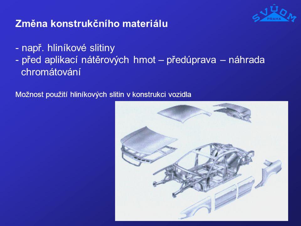 Změna konstrukčního materiálu např. hliníkové slitiny
