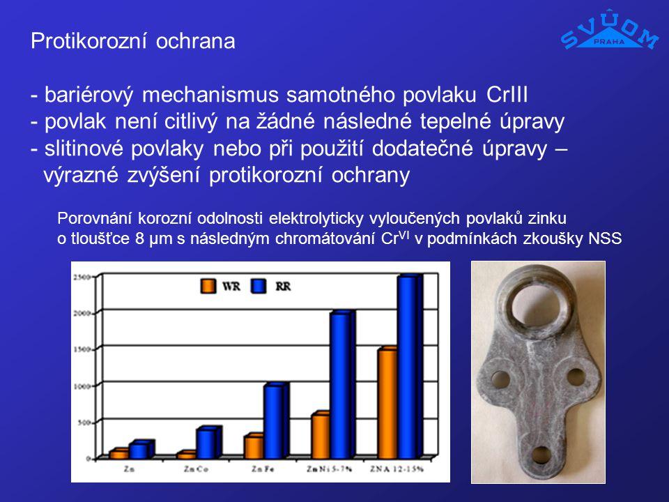 bariérový mechanismus samotného povlaku CrIII