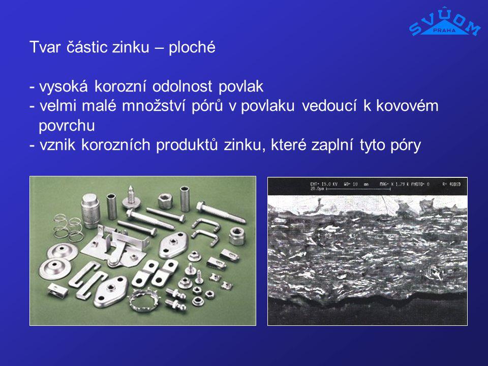 Tvar částic zinku – ploché
