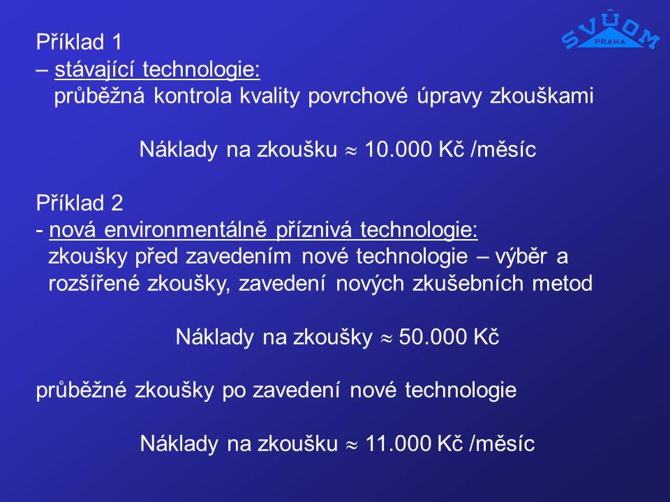 – stávající technologie: