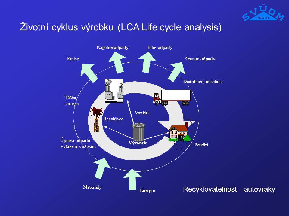 Životní cyklus výrobku (LCA Life cycle analysis)