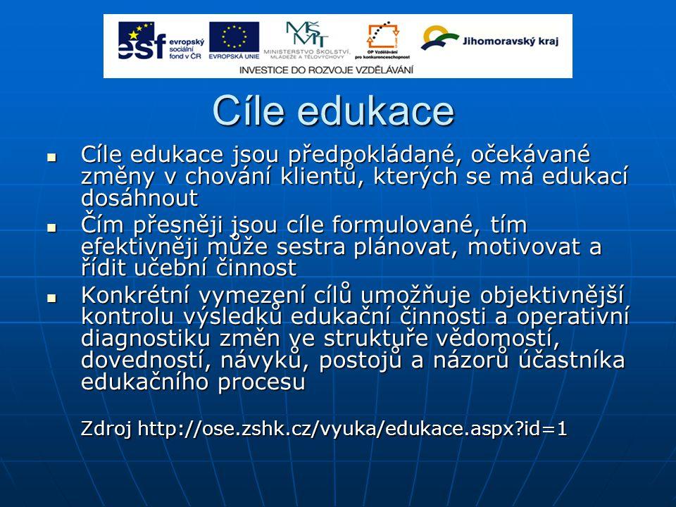 Cíle edukace Cíle edukace jsou předpokládané, očekávané změny v chování klientů, kterých se má edukací dosáhnout.