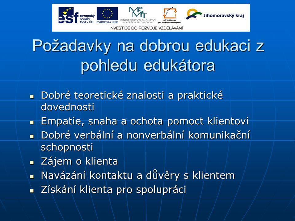 Požadavky na dobrou edukaci z pohledu edukátora
