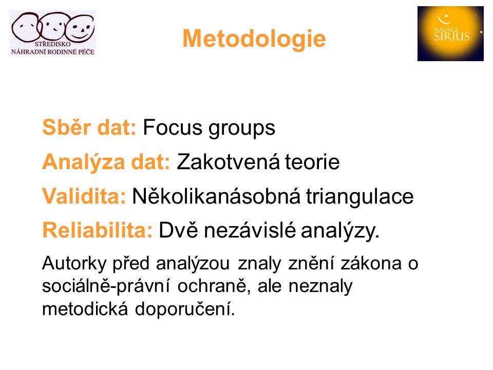 Metodologie Sběr dat: Focus groups Analýza dat: Zakotvená teorie
