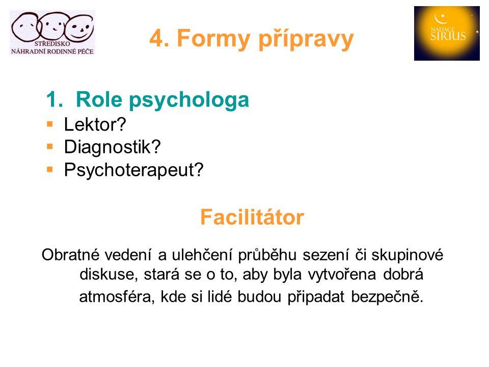 4. Formy přípravy 1. Role psychologa Facilitátor Lektor Diagnostik