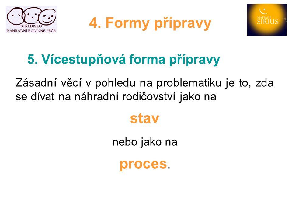 4. Formy přípravy stav proces. 5. Vícestupňová forma přípravy