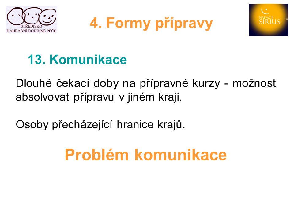 Problém komunikace 4. Formy přípravy 13. Komunikace