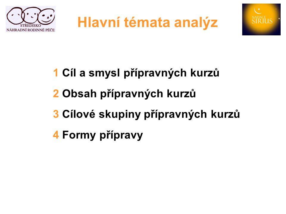 Hlavní témata analýz 1 Cíl a smysl přípravných kurzů
