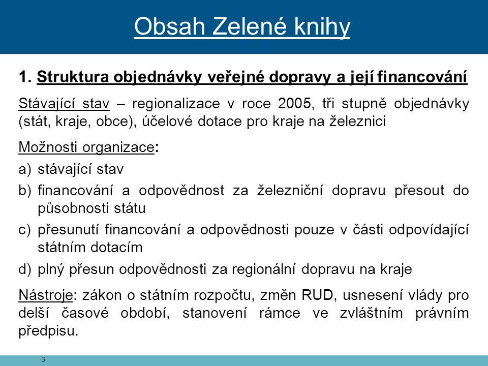 Obsah Zelené knihy Struktura objednávky veřejné dopravy a její financování.
