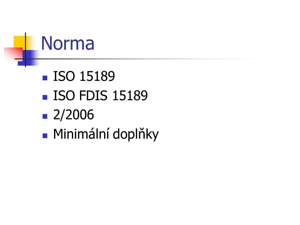 Norma ISO 15189 ISO FDIS 15189 2/2006 Minimální doplňky