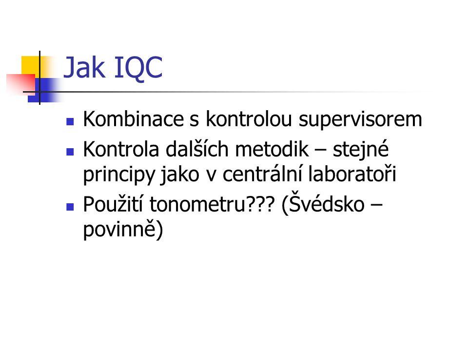 Jak IQC Kombinace s kontrolou supervisorem