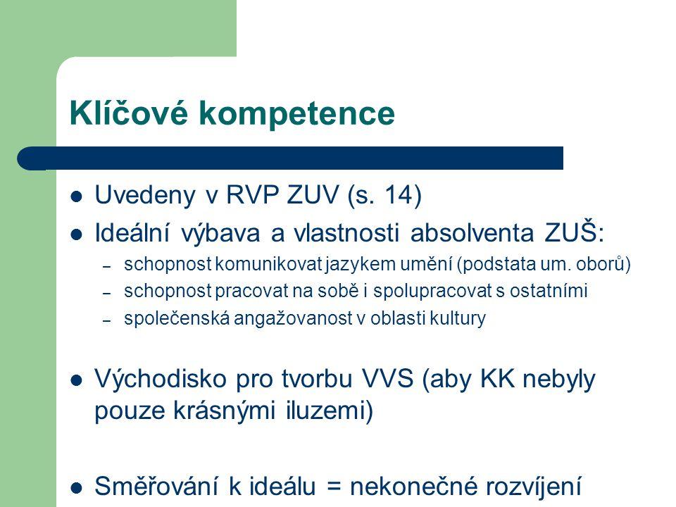 Klíčové kompetence Uvedeny v RVP ZUV (s. 14)