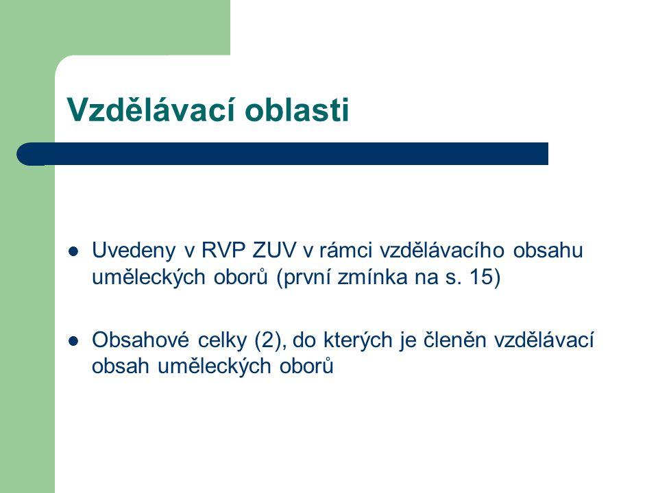 Vzdělávací oblasti Uvedeny v RVP ZUV v rámci vzdělávacího obsahu uměleckých oborů (první zmínka na s. 15)