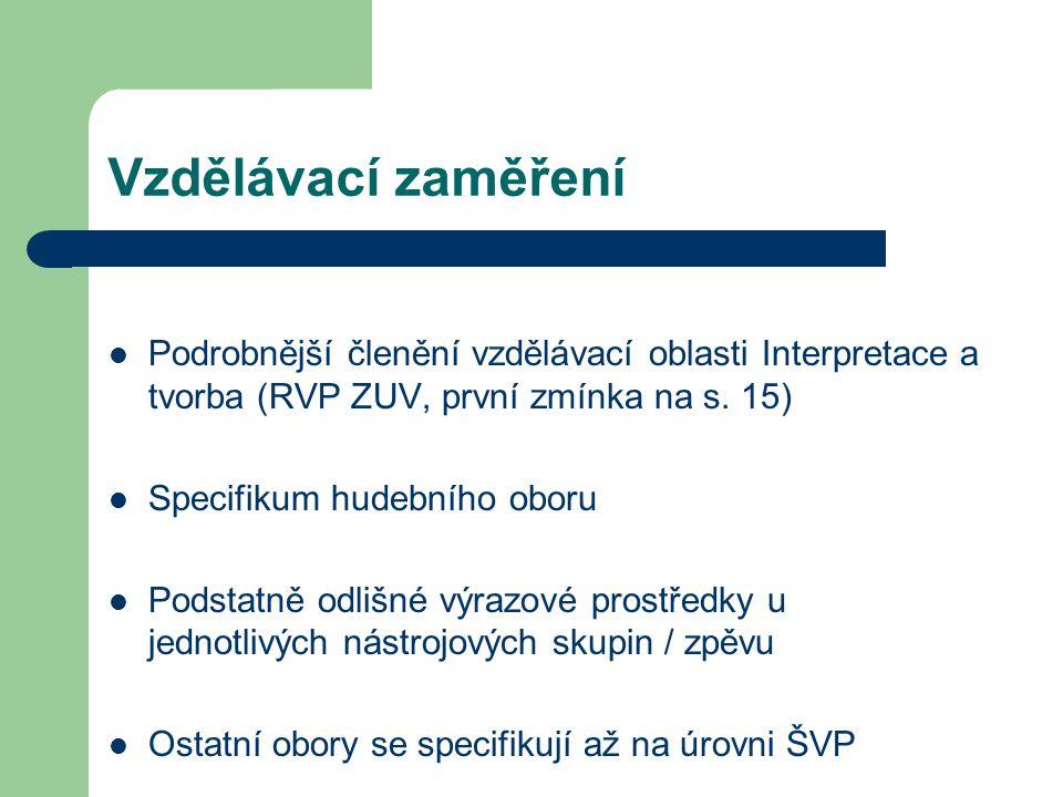 Vzdělávací zaměření Podrobnější členění vzdělávací oblasti Interpretace a tvorba (RVP ZUV, první zmínka na s. 15)