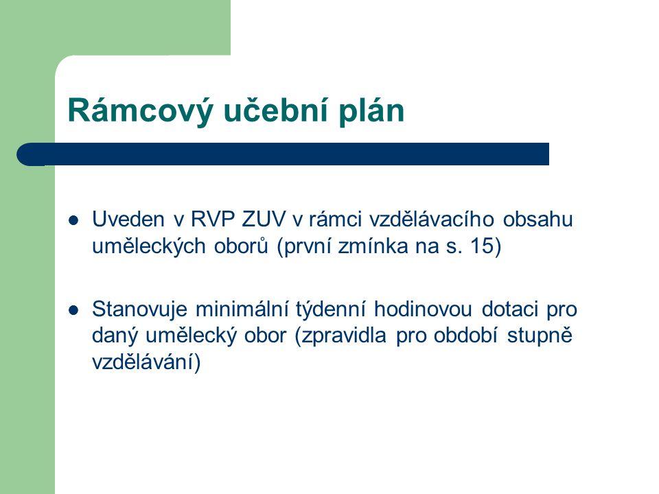 Rámcový učební plán Uveden v RVP ZUV v rámci vzdělávacího obsahu uměleckých oborů (první zmínka na s. 15)