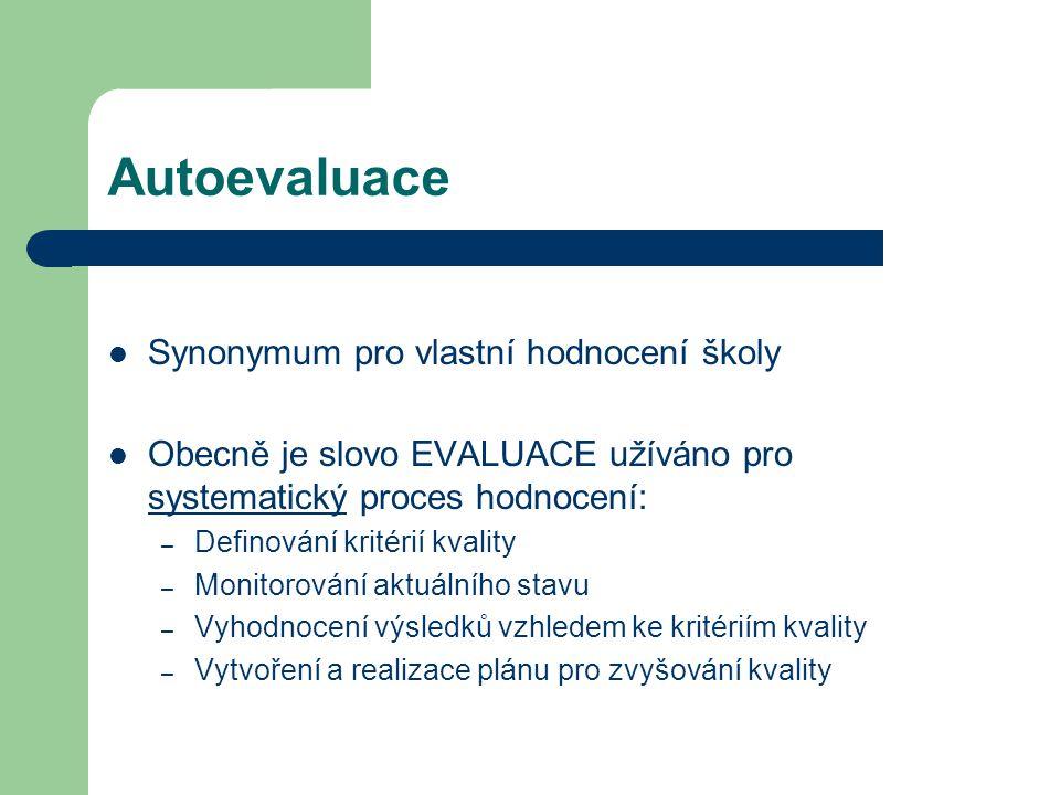 Autoevaluace Synonymum pro vlastní hodnocení školy