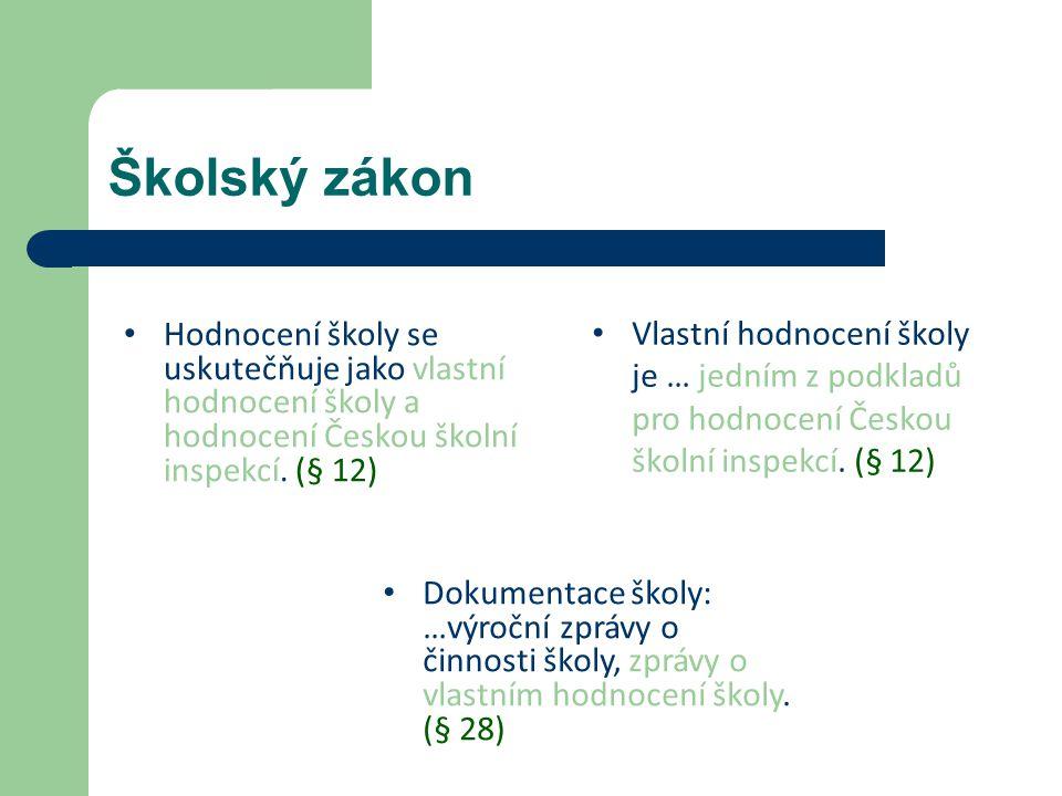 Školský zákon Vlastní hodnocení školy je … jedním z podkladů pro hodnocení Českou školní inspekcí. (§ 12)