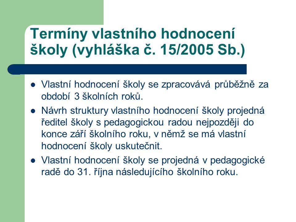 Termíny vlastního hodnocení školy (vyhláška č. 15/2005 Sb.)