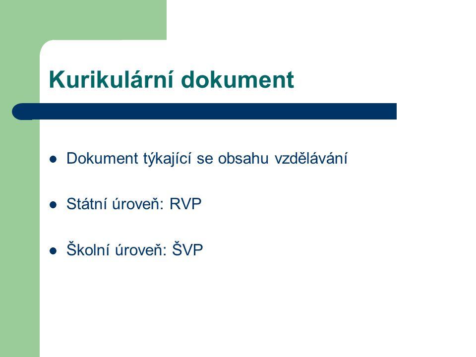 Kurikulární dokument Dokument týkající se obsahu vzdělávání