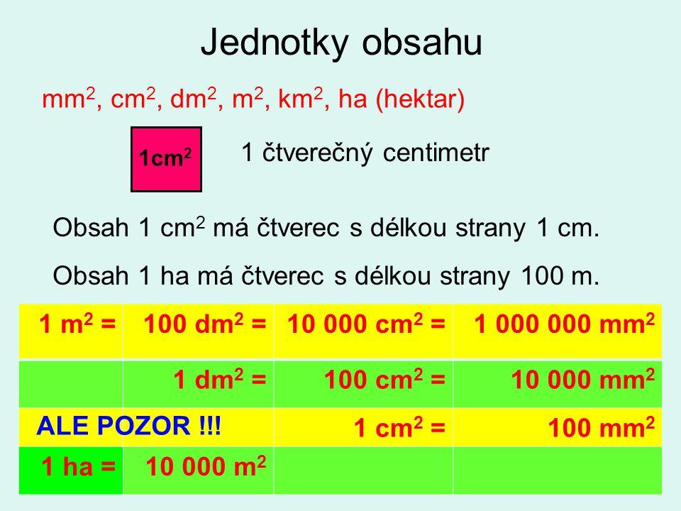 Jednotky obsahu mm2, cm2, dm2, m2, km2, ha (hektar)