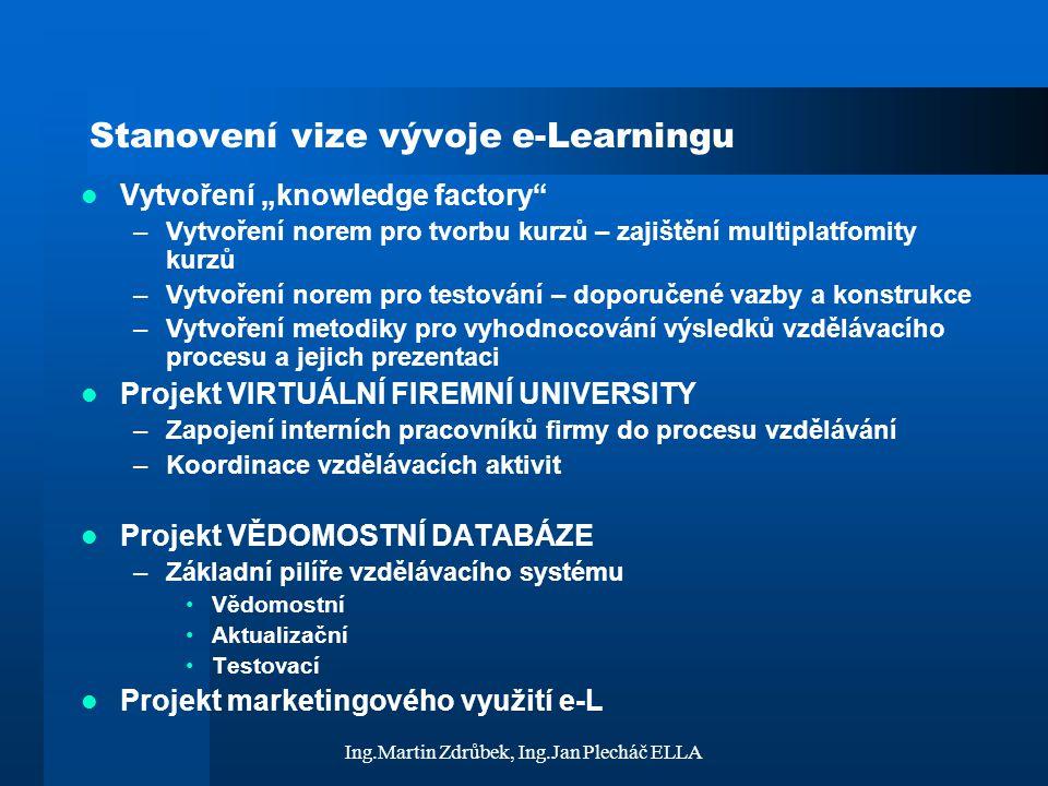 Stanovení vize vývoje e-Learningu