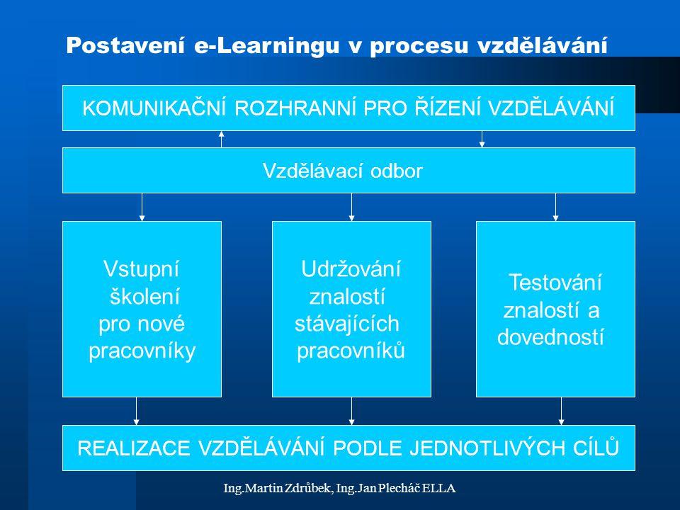 Postavení e-Learningu v procesu vzdělávání