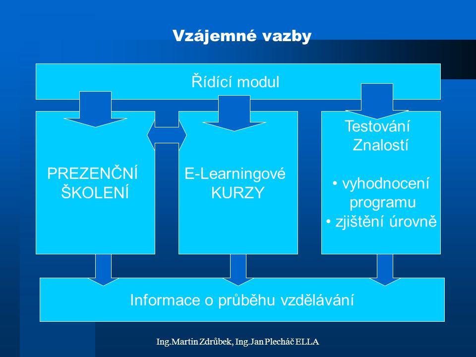 Informace o průběhu vzdělávání