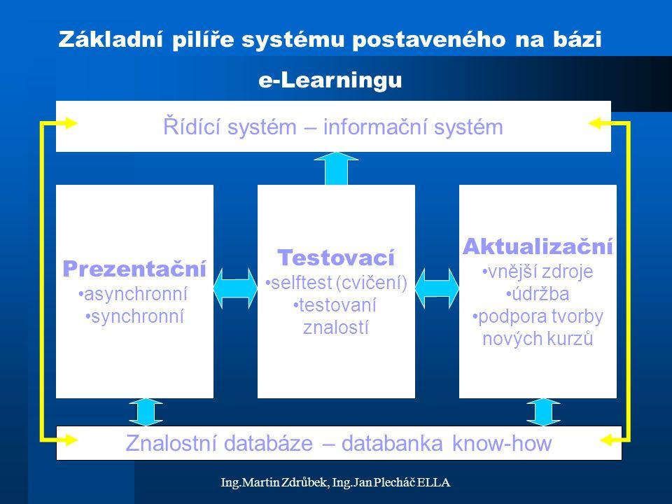 Základní pilíře systému postaveného na bázi e-Learningu