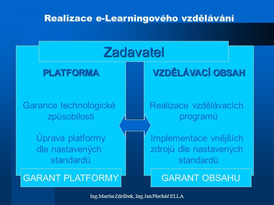 Zadavatel Realizace e-Learningového vzdělávání PLATFORMA