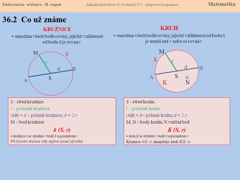 = množina všech bodů roviny, jejichž vzdálenost od bodu S je rovna r